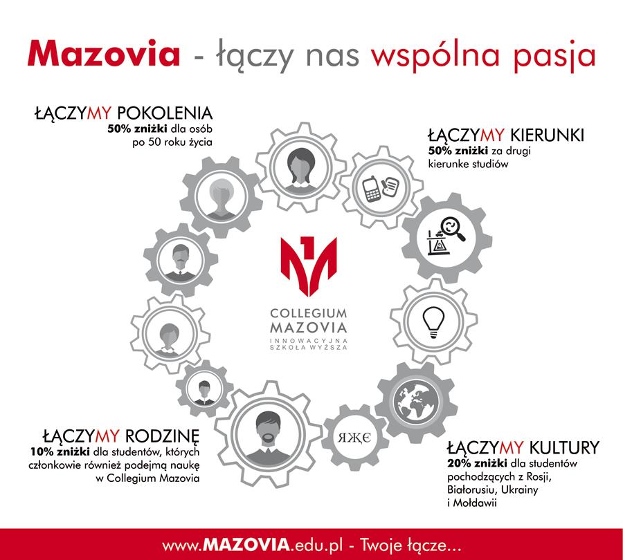 Mazovia_wspolna_pasja