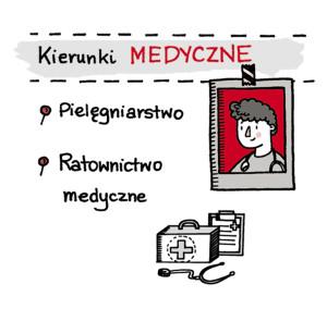 2017_05_29_IKONA_kierunki_medyczne