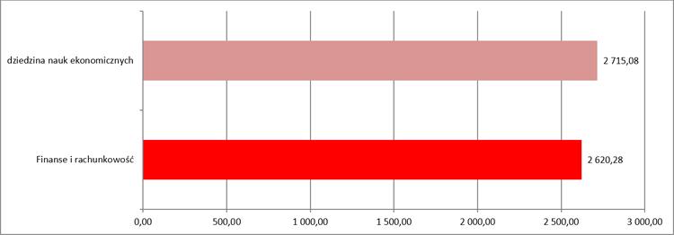 2018_08_31_wykres_finanse1