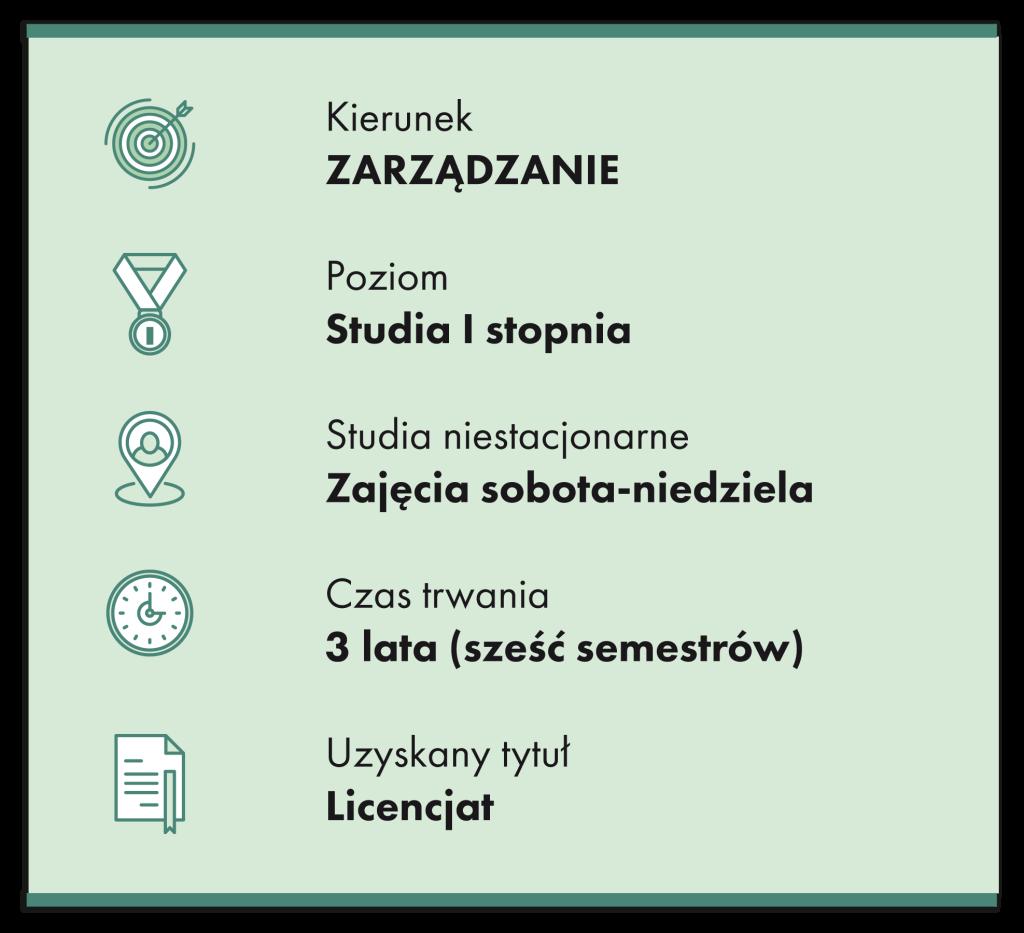 2021_01_28_zarzadzanie_ikona_opis_kierunku