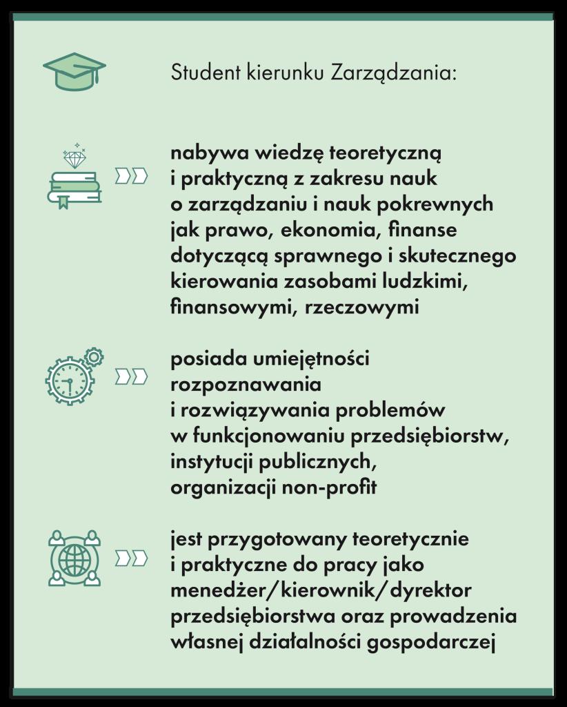 2021_01_28_zarzadzanie_opis_student